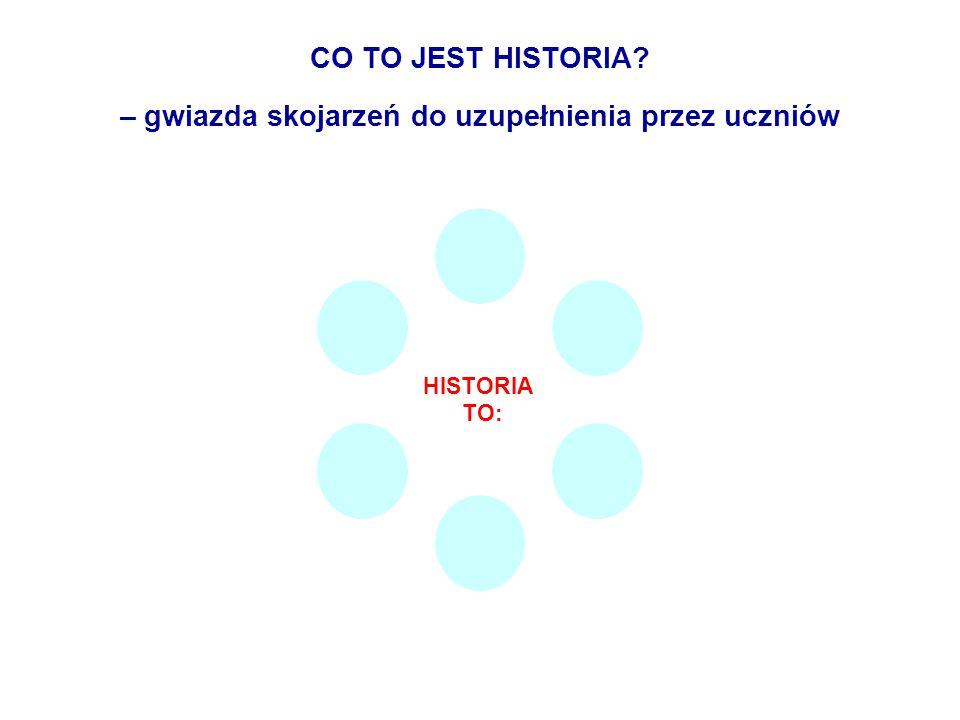 CO TO JEST HISTORIA? – gwiazda skojarzeń do uzupełnienia przez uczniów HISTORIA TO: