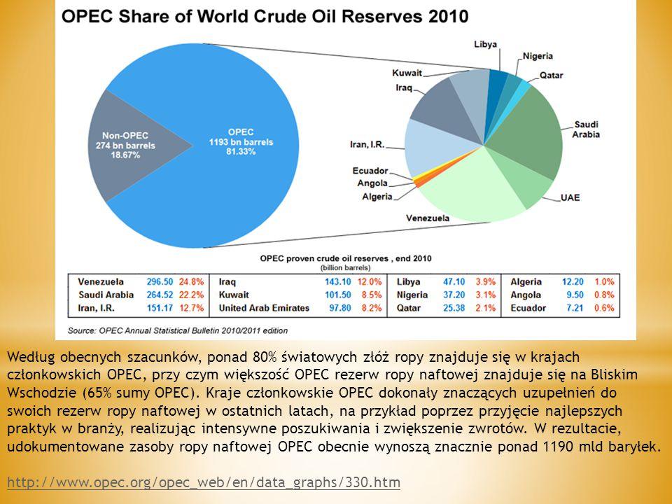 Według obecnych szacunków, ponad 80% światowych złóż ropy znajduje się w krajach członkowskich OPEC, przy czym większość OPEC rezerw ropy naftowej zna