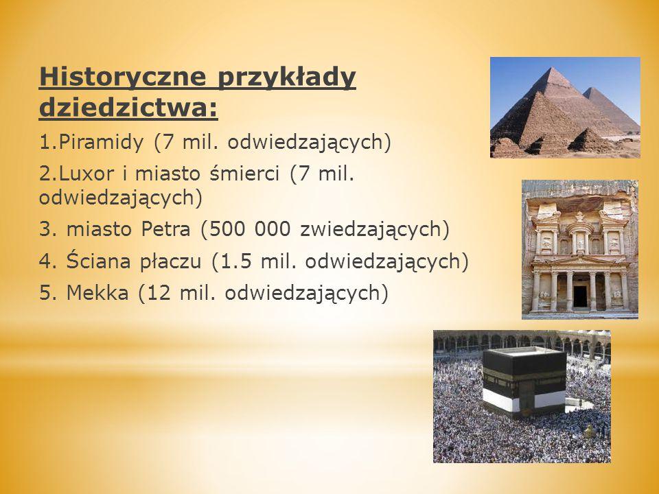 Historyczne przykłady dziedzictwa: 1.Piramidy (7 mil. odwiedzających) 2.Luxor i miasto śmierci (7 mil. odwiedzających) 3. miasto Petra (500 000 zwiedz