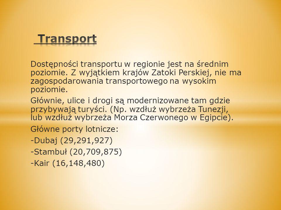 Dostępności transportu w regionie jest na średnim poziomie.