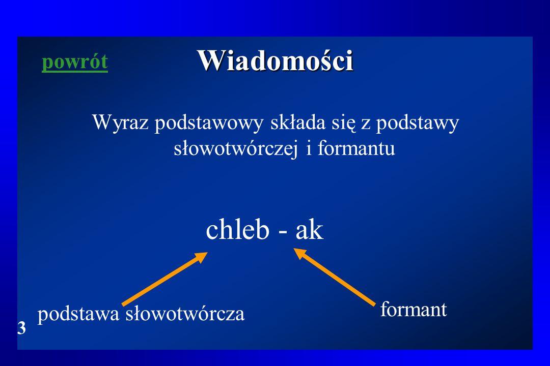 Wiadomości Wyraz podstawowy składa się z podstawy słowotwórczej i formantu chleb - ak podstawa słowotwórcza formant powrót 3