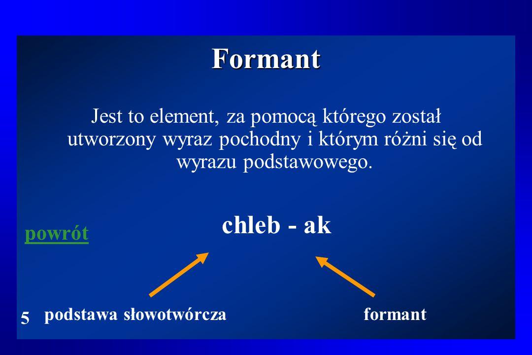 Formant Jest to element, za pomocą którego został utworzony wyraz pochodny i którym różni się od wyrazu podstawowego. chleb - ak podstawa słowotwórcza