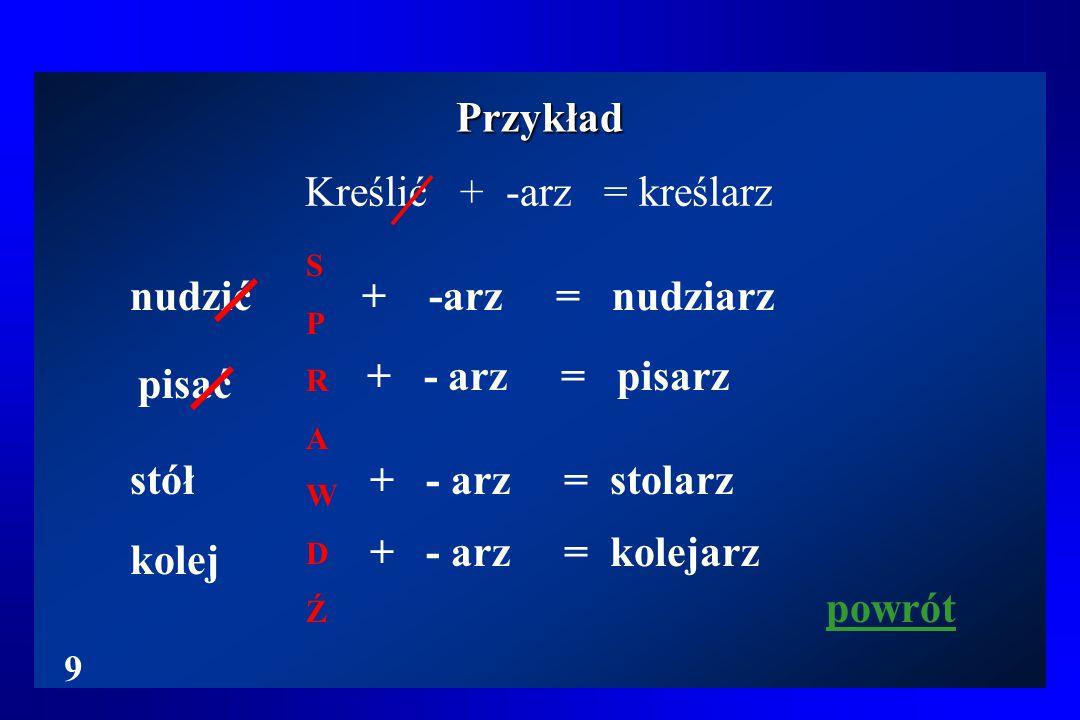 Przykład Kreślić + -arz = kreślarz nudzić pisać stół kolej + -arz = nudziarz + - arz = pisarz + - arz = stolarz + - arz = kolejarz SPRAWDŹSPRAWDŹ powr