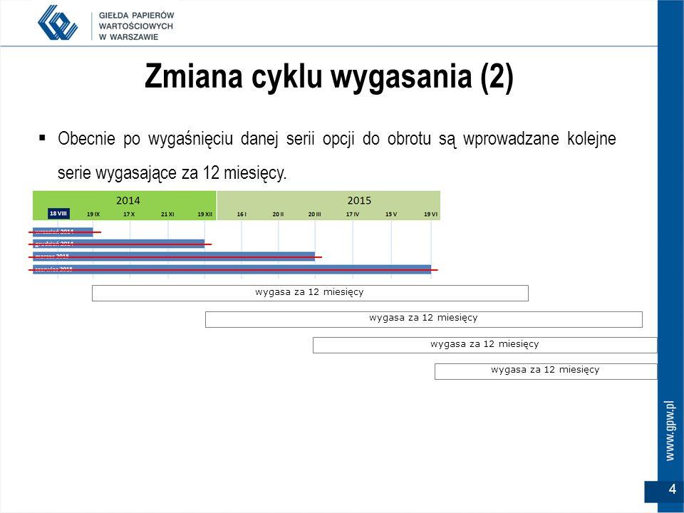 Giełda Papierów Wartościowych w Warszawie SA ul.Książęca 4, 00-498 Warszawa tel.
