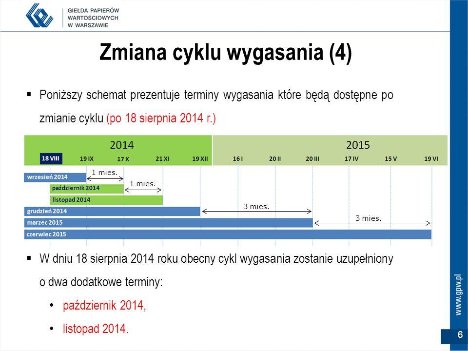 6 Zmiana cyklu wygasania (4)  Poniższy schemat prezentuje terminy wygasania które będą dostępne po zmianie cyklu (po 18 sierpnia 2014 r.)  W dniu 18