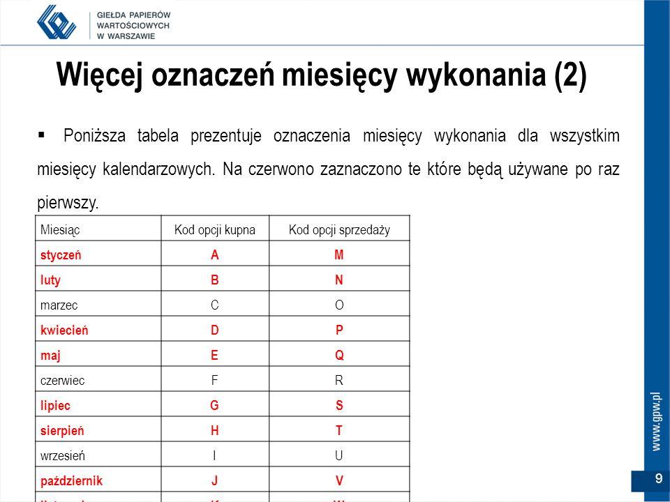9 Więcej oznaczeń miesięcy wykonania (2)  Poniższa tabela prezentuje oznaczenia miesięcy wykonania dla wszystkim miesięcy kalendarzowych. Na czerwono