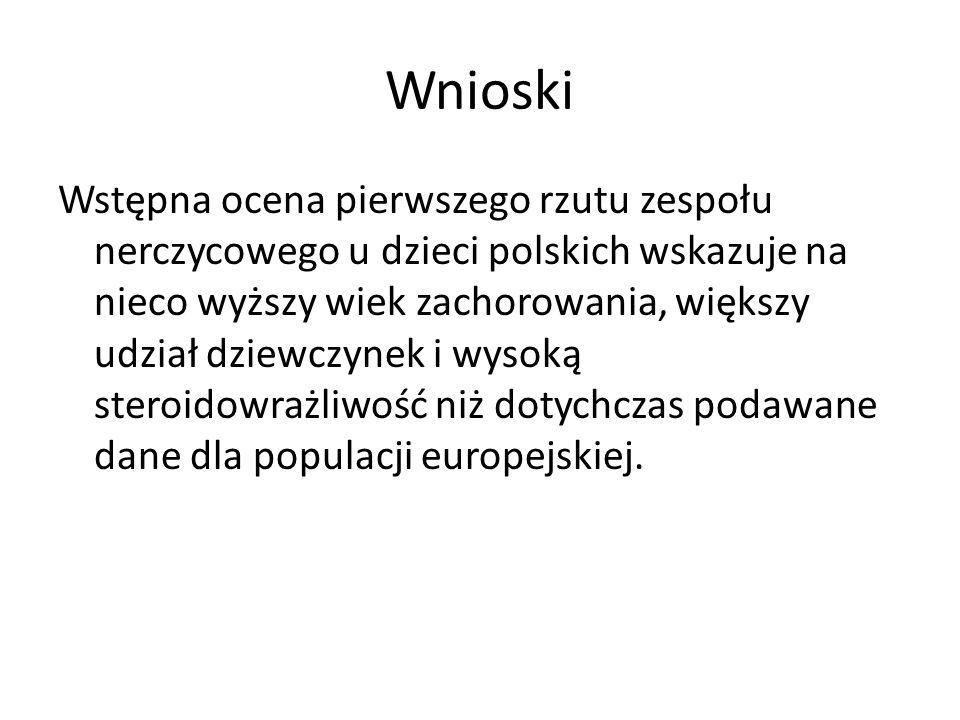 Wnioski Wstępna ocena pierwszego rzutu zespołu nerczycowego u dzieci polskich wskazuje na nieco wyższy wiek zachorowania, większy udział dziewczynek i