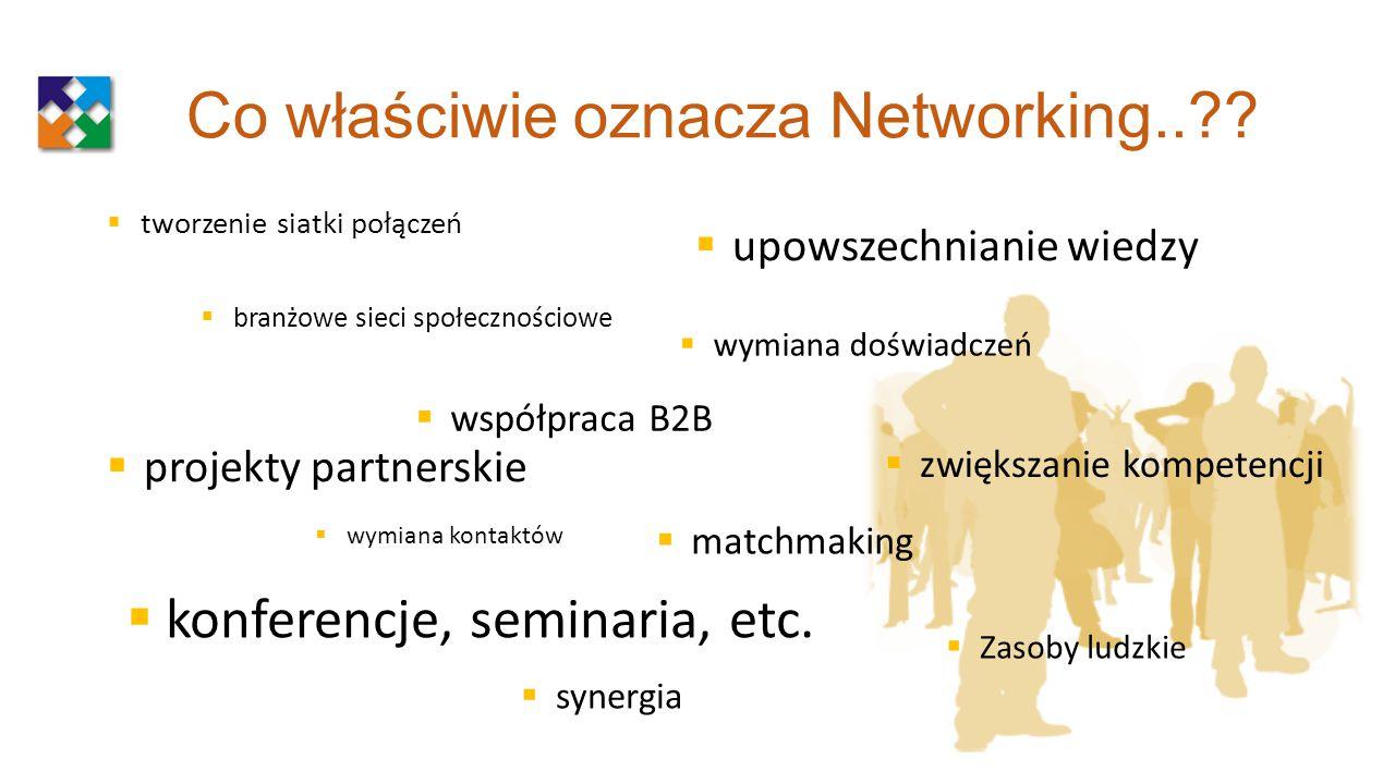 Co właściwie oznacza Networking..??  tworzenie siatki połączeń  branżowe sieci społecznościowe  projekty partnerskie  upowszechnianie wiedzy  mat