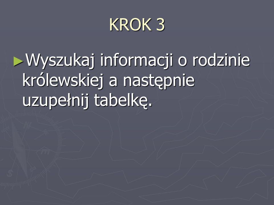KROK 3 ► Wyszukaj informacji o rodzinie królewskiej a następnie uzupełnij tabelkę.