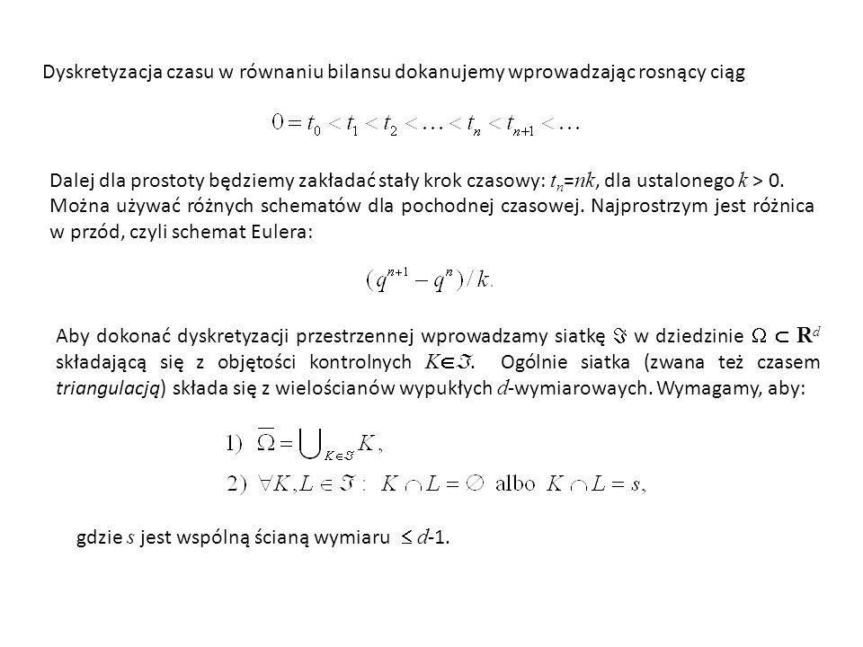 Dyskretyzacja czasu w równaniu bilansu dokanujemy wprowadzając rosnący ciąg Dalej dla prostoty będziemy zakładać stały krok czasowy: t n = nk, dla ustalonego k > 0.