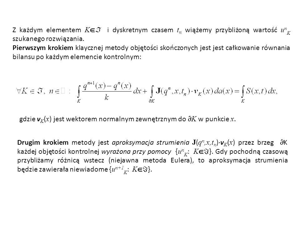 Z każdym elementem K  i dyskretnym czasem t n wiążemy przybliżoną wartość u n K szukanego rozwiązania.