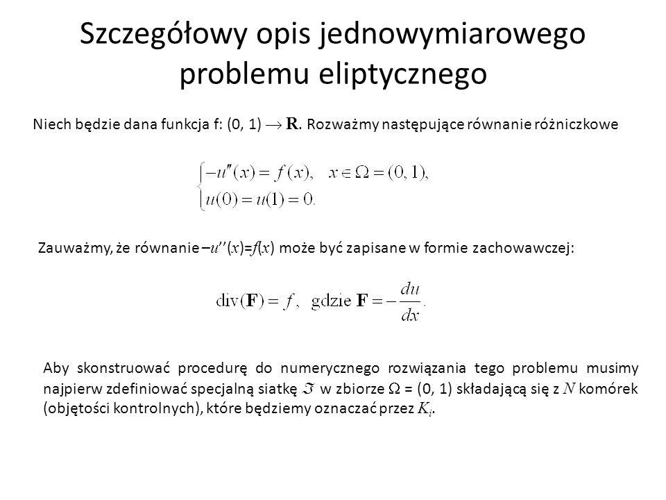 Szczegółowy opis jednowymiarowego problemu eliptycznego Niech będzie dana funkcja f: (0, 1)  R.