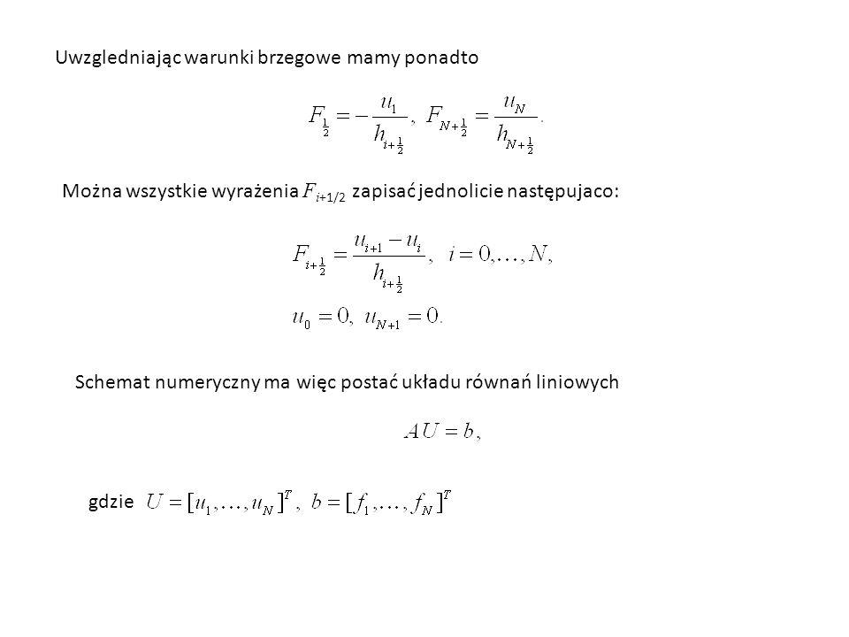 Uwzgledniając warunki brzegowe mamy ponadto Można wszystkie wyrażenia F i +1/2 zapisać jednolicie następujaco: Schemat numeryczny ma więc postać układu równań liniowych gdzie