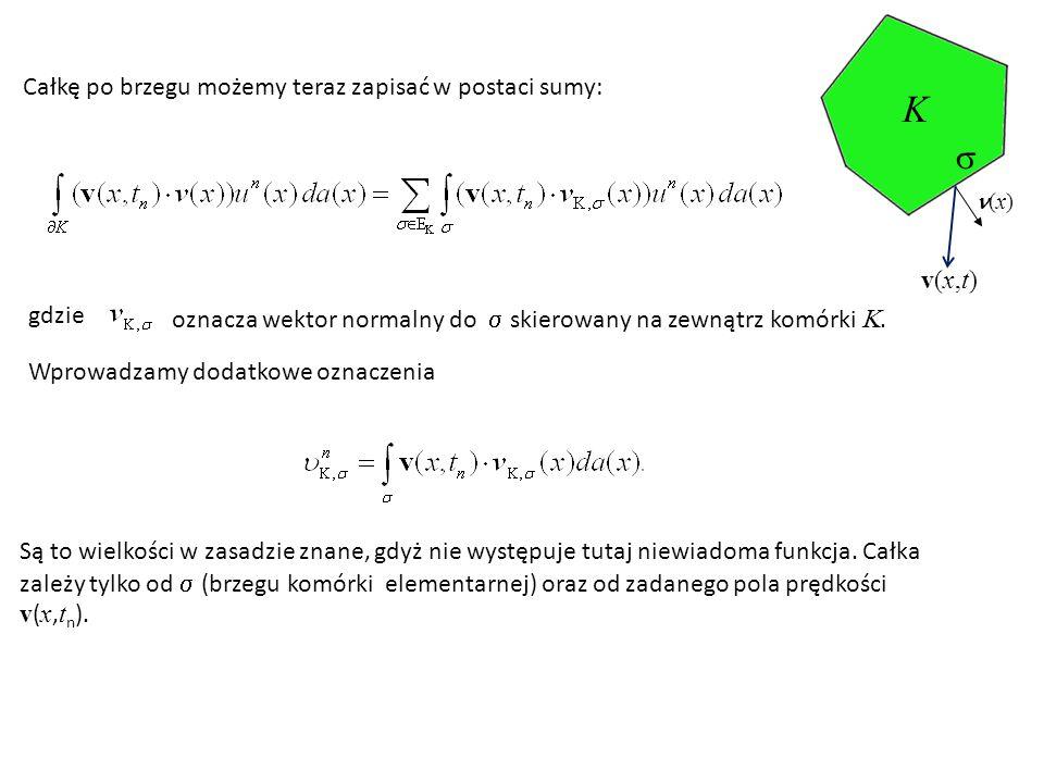 Teraz jest kluczowy moment w metodzie objętości skończonych: dyskretyzacja strumieni na brzegu, czyli całek Niech L i K oznaczaja dwie komórki kontrolne, których wspólnym brzegiem jest krawędź  : Strumień dyskretyzujemy następująco: Zgodnie z tą definicją mamy: Oznacza to, że nasz schemat przybliżania jest zachowawczy: strumienie dyskretne na brzegu bilansują się.