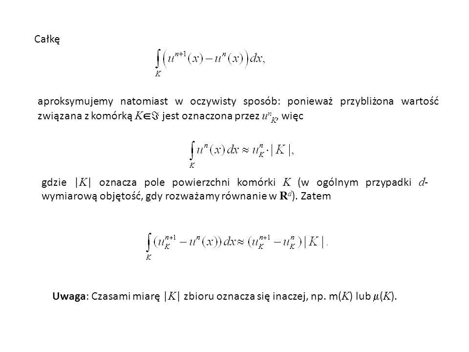 Ostatecznie wyprowadziliśmy następujący schemat dyskretyzacji w metodzie objętości skończonych: dla danego podziału  obszaru  szukamy przybliżonego rozwiązania, określonego przez wartości które spełniają następujący układ równań gdzie: Powyżej E K oznacza zbiór krawędzi (w ogólności – ścian) wielokąta (w ogólności – d- wymiarowego wielościanu) K.