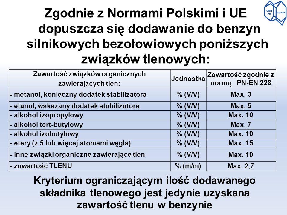 Zgodnie z Normami Polskimi i UE dopuszcza się dodawanie do benzyn silnikowych bezołowiowych poniższych związków tlenowych: Zawartość związków organicz