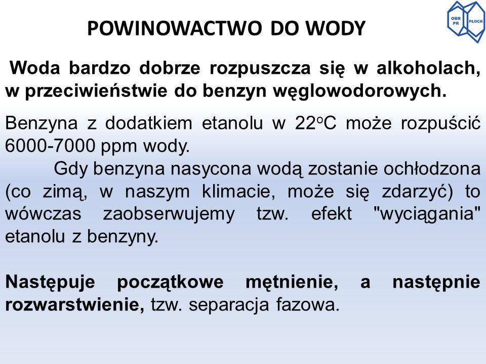 POWINOWACTWO DO WODY Woda bardzo dobrze rozpuszcza się w alkoholach, w przeciwieństwie do benzyn węglowodorowych. Benzyna z dodatkiem etanolu w 22 o C