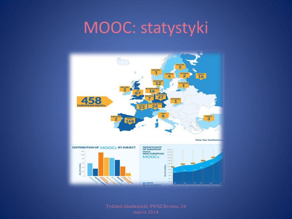 MOOC: statystyki Tydzień Akademicki, PWSZ Krosno, 24 marca 2014