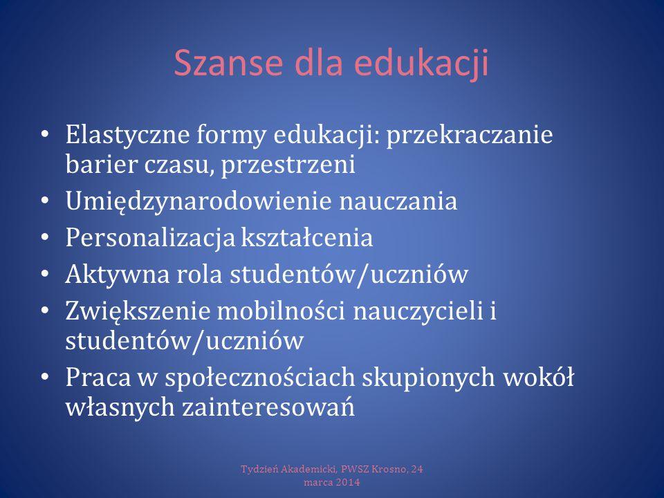 Szanse dla edukacji Elastyczne formy edukacji: przekraczanie barier czasu, przestrzeni Umiędzynarodowienie nauczania Personalizacja kształcenia Aktywn