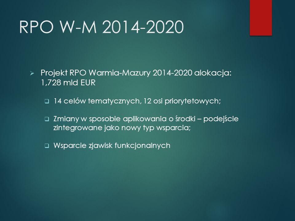 RPO W-M 2014-2020  Projekt RPO Warmia-Mazury 2014-2020 alokacja: 1,728 mld EUR  14 celów tematycznych, 12 osi priorytetowych;  Zmiany w sposobie aplikowania o środki – podejście zintegrowane jako nowy typ wsparcia;  Wsparcie zjawisk funkcjonalnych