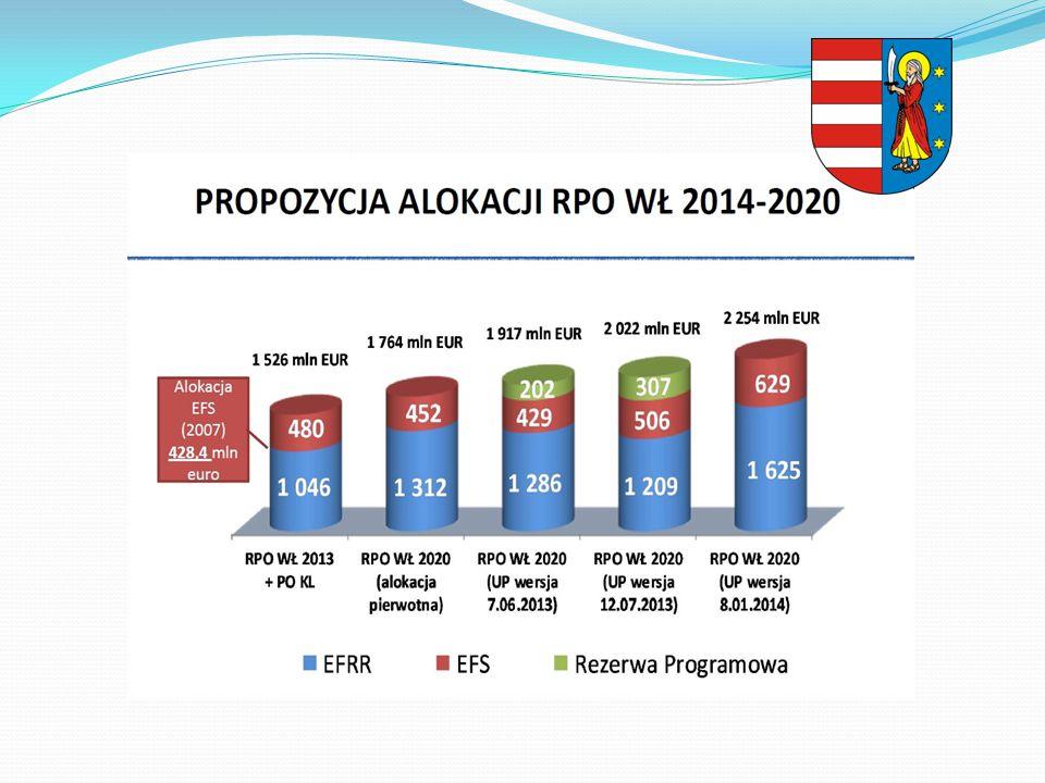 Strategia Rozwoju Powiatu Opoczyńskiego na lata 2014 -2020 jest kluczowym dokumentem strategicznym, który poprzez swoją zawartość, a także sposób dochodzenia do uwzględnionych w nim rozwiązań, systematyzuje wiedzę o Powiecie, wyznacza długofalowe kierunki jego rozwoju oraz wskazuje działania, których realizacja przyczyni się do rozwoju Powiatu.
