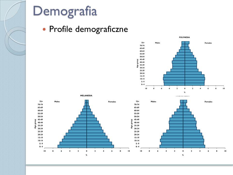 Demografia Profile demograficzne