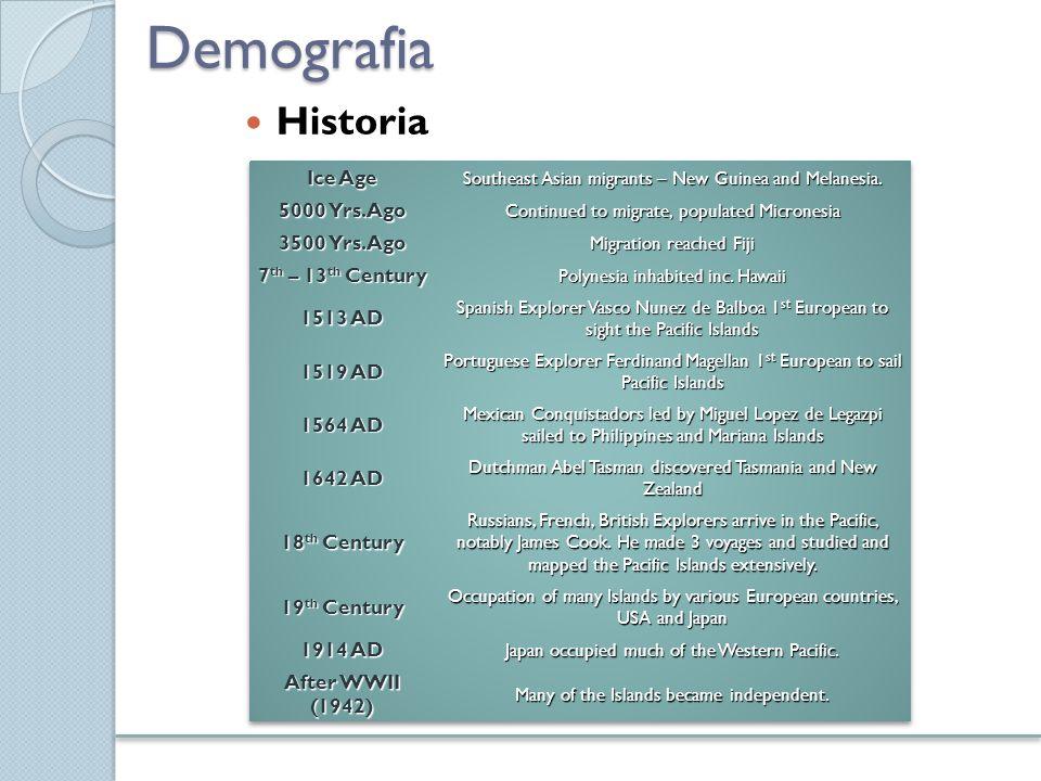 Demografia Historia