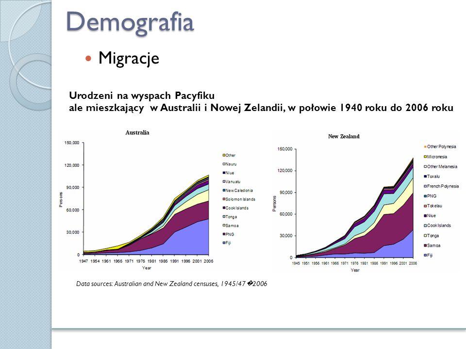 Demografia Migracje Urodzeni na wyspach Pacyfiku ale mieszkający w Australii i Nowej Zelandii, w połowie 1940 roku do 2006 roku Data sources: Australi