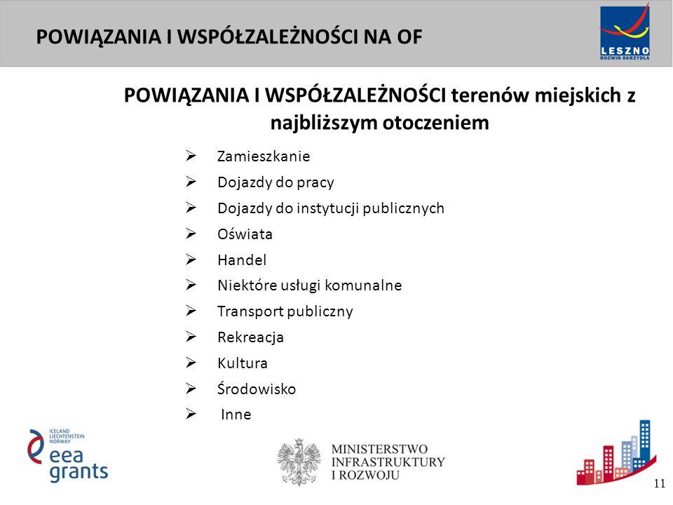GUS: Prognoza liczby ludności dla powiatu leszczyńskiego i miasta Leszna do roku 2035 DEMOGRAFIA – SZANSE I ZAGROŻENIA OFAL 12