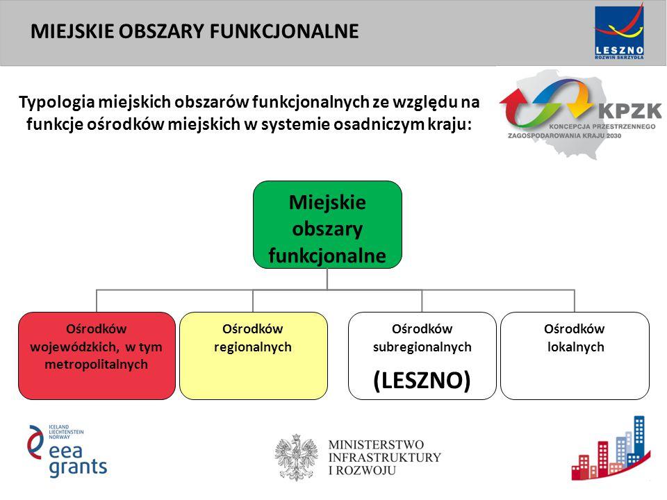 Aglomeracja Leszczyńska – jest skupiskiem sąsiadujących ze sobą miast i wsi, które stanowią wspólny organizm, poprzez zintegrowanie lub uzupełnienie się rozmaitych form infrastruktury tych miejscowości oraz wzajemne wykorzystywanie potencjałów, którymi te miejscowości dysponują AGLOMERACJA LESZCZYŃSKA 10
