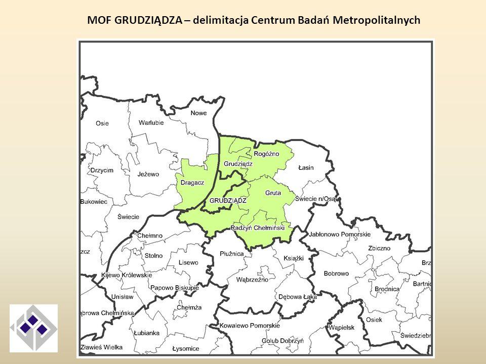 MOF GRUDZIĄDZA – delimitacja Centrum Badań Metropolitalnych