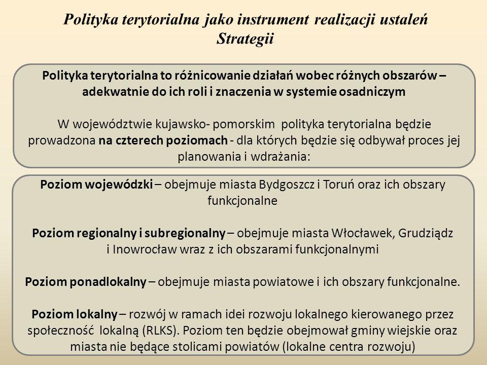 Polityka terytorialna jako instrument realizacji ustaleń Strategii Polityka terytorialna to różnicowanie działań wobec różnych obszarów – adekwatnie do ich roli i znaczenia w systemie osadniczym W województwie kujawsko- pomorskim polityka terytorialna będzie prowadzona na czterech poziomach - dla których będzie się odbywał proces jej planowania i wdrażania: Poziom wojewódzki – obejmuje miasta Bydgoszcz i Toruń oraz ich obszary funkcjonalne Poziom regionalny i subregionalny – obejmuje miasta Włocławek, Grudziądz i Inowrocław wraz z ich obszarami funkcjonalnymi Poziom ponadlokalny – obejmuje miasta powiatowe i ich obszary funkcjonalne.
