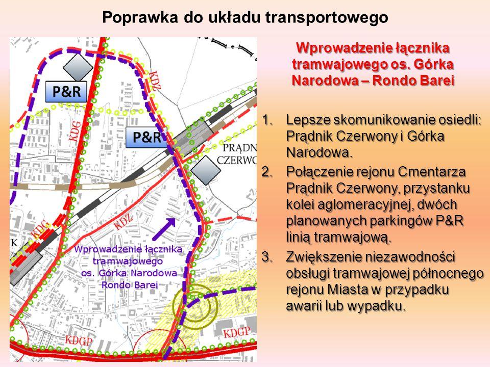 Poprawka do układu transportowego Wprowadzenie łącznika tramwajowego os. Górka Narodowa – Rondo Barei 1.Lepsze skomunikowanie osiedli: Prądnik Czerwon