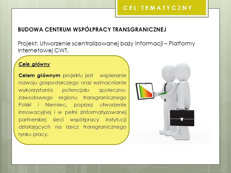 BUDOWA CENTRUM WSPÓŁPRACY TRANSGRANICZNEJ Projekt: Utworzenie scentralizowanej bazy informacji – Platformy Internetowej CWT.
