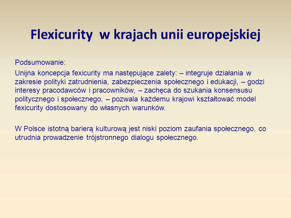 Podsumowanie: Unijna koncepcja fexicurity ma następujące zalety: – integruje działania w zakresie polityki zatrudnienia, zabezpieczenia społecznego i