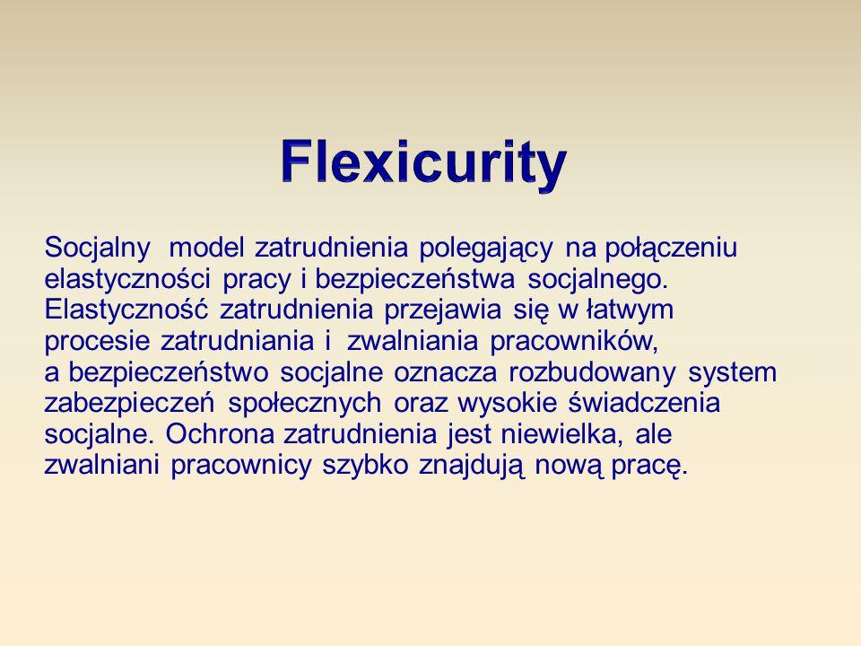 Socjalny model zatrudnienia polegający na połączeniu elastyczności pracy i bezpieczeństwa socjalnego. Elastyczność zatrudnienia przejawia się w łatwym