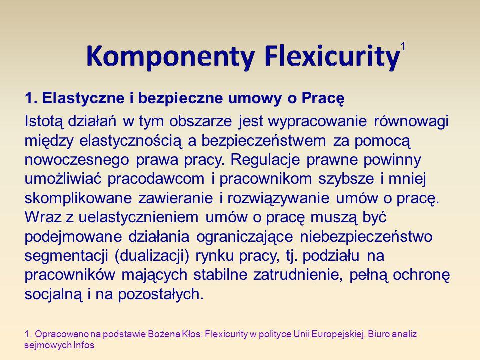 1. Elastyczne i bezpieczne umowy o Pracę Istotą działań w tym obszarze jest wypracowanie równowagi między elastycznością a bezpieczeństwem za pomocą n