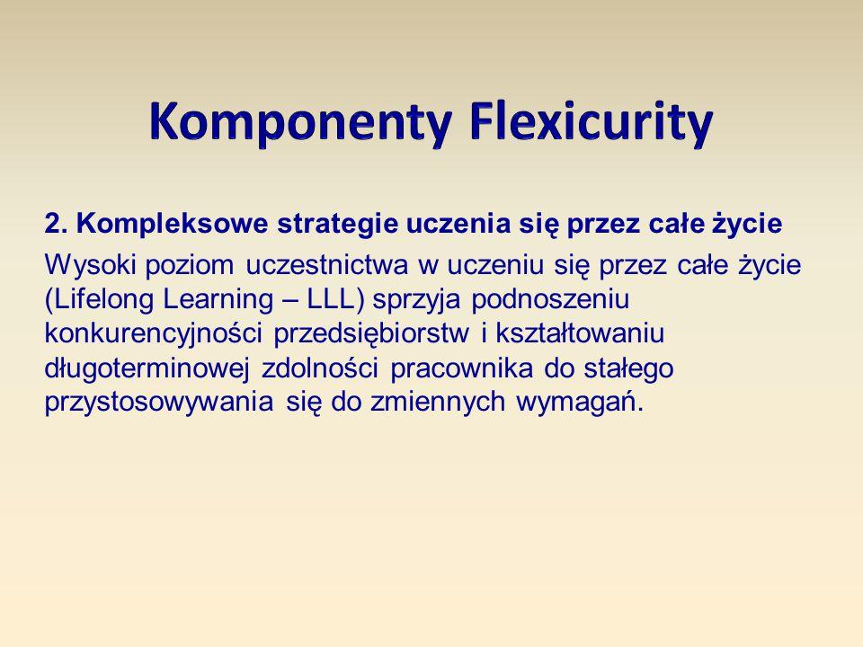 2. Kompleksowe strategie uczenia się przez całe życie Wysoki poziom uczestnictwa w uczeniu się przez całe życie (Lifelong Learning – LLL) sprzyja podn