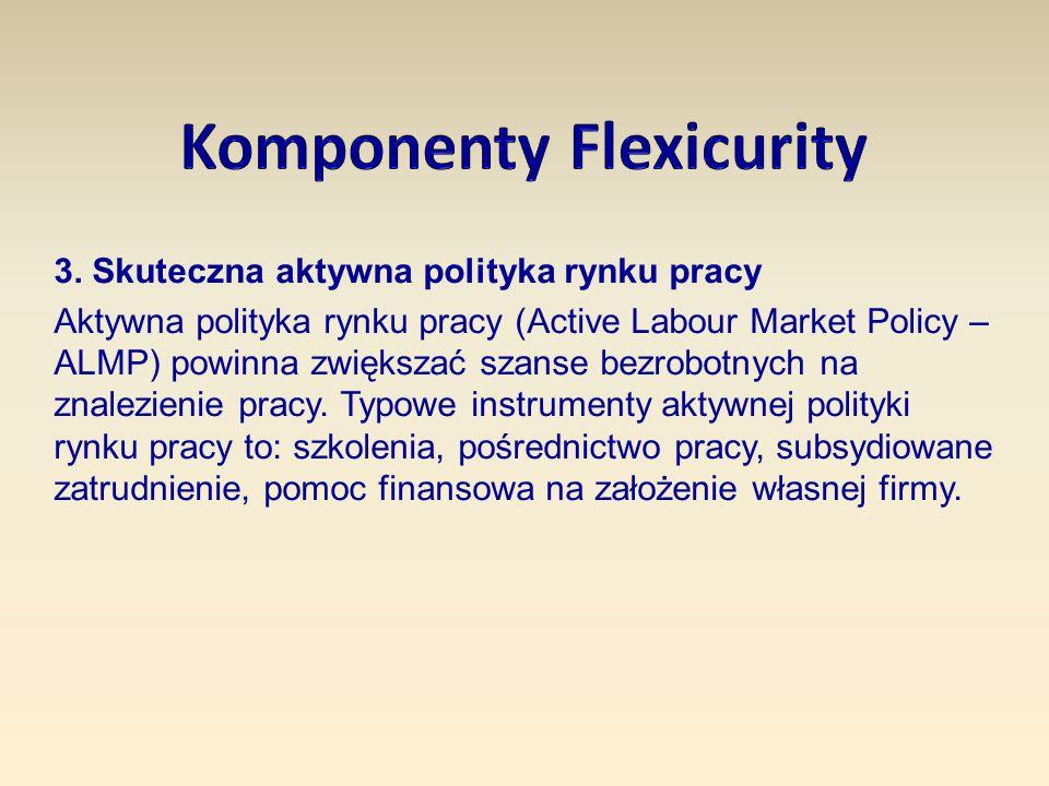 3. Skuteczna aktywna polityka rynku pracy Aktywna polityka rynku pracy (Active Labour Market Policy – ALMP) powinna zwiększać szanse bezrobotnych na z