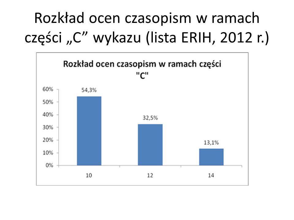 """Rozkład ocen czasopism w ramach części """"C"""" wykazu (lista ERIH, 2012 r.)"""
