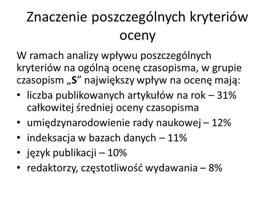 """Znaczenie poszczególnych kryteriów oceny W ramach analizy wpływu poszczególnych kryteriów na ogólną ocenę czasopisma, w grupie czasopism """"S"""" największ"""