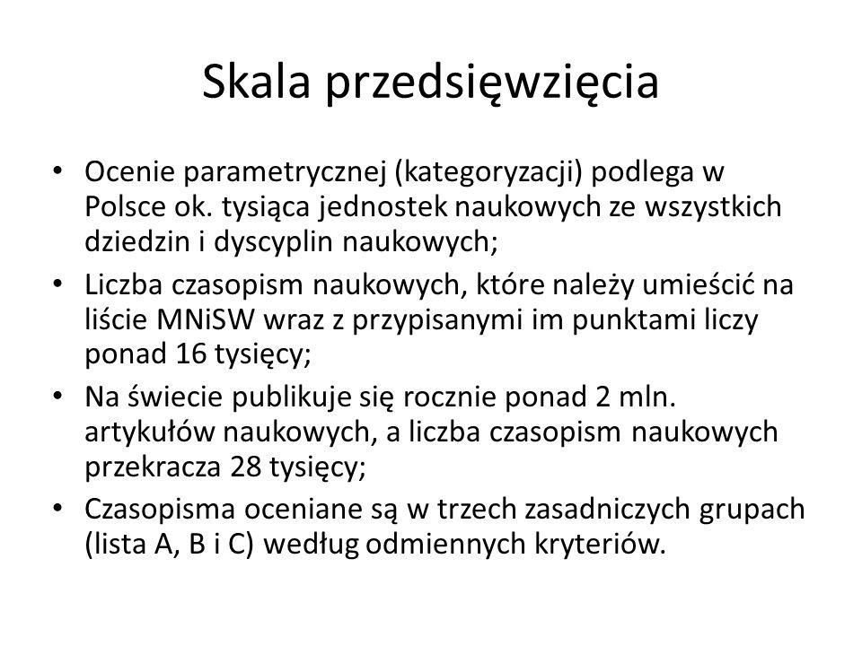 Skala przedsięwzięcia Ocenie parametrycznej (kategoryzacji) podlega w Polsce ok. tysiąca jednostek naukowych ze wszystkich dziedzin i dyscyplin naukow