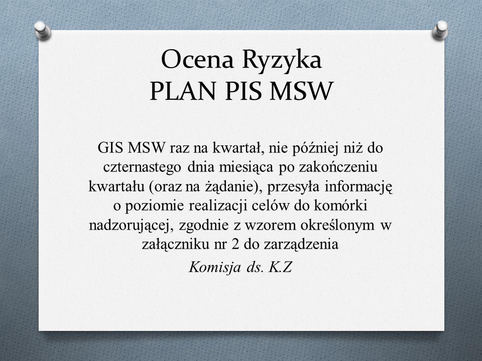 Ocena Ryzyka PLAN PIS MSW GIS MSW raz na kwartał, nie później niż do czternastego dnia miesiąca po zakończeniu kwartału (oraz na żądanie), przesyła in