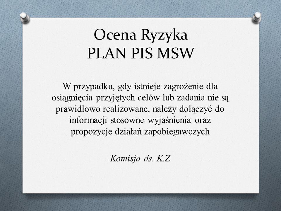 Ocena Ryzyka PLAN PIS MSW W przypadku, gdy istnieje zagrożenie dla osiągnięcia przyjętych celów lub zadania nie są prawidłowo realizowane, należy dołą