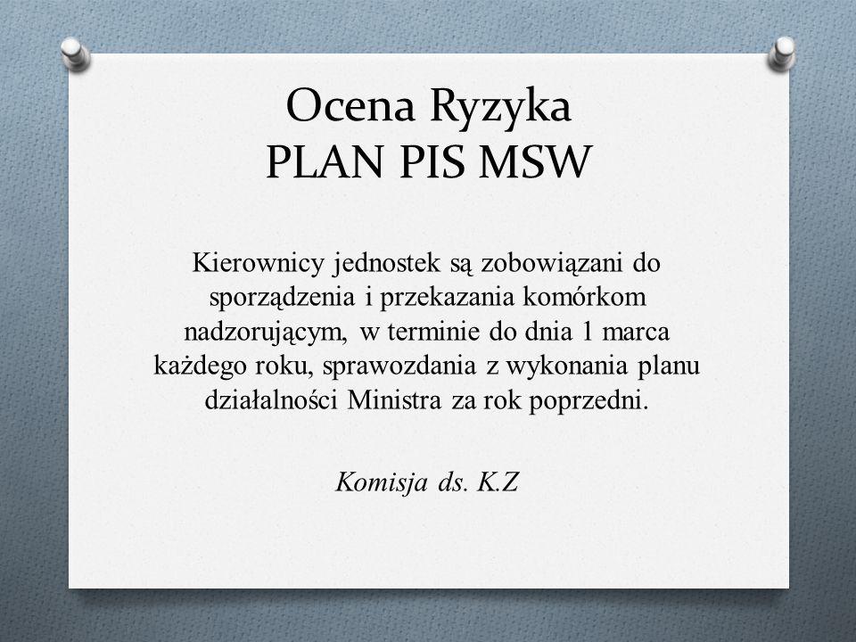 Ocena Ryzyka PLAN PIS MSW Kierownicy jednostek są zobowiązani do sporządzenia i przekazania komórkom nadzorującym, w terminie do dnia 1 marca każdego