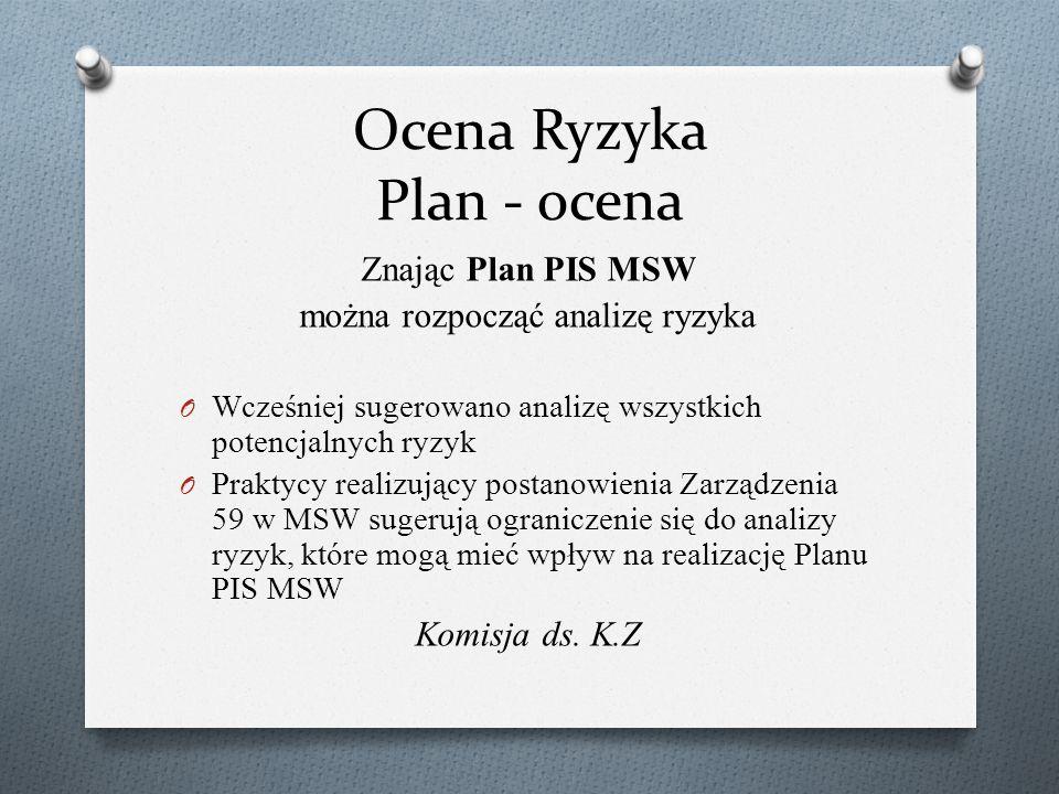 Ocena Ryzyka Plan - ocena Znając Plan PIS MSW można rozpocząć analizę ryzyka O Wcześniej sugerowano analizę wszystkich potencjalnych ryzyk O Praktycy