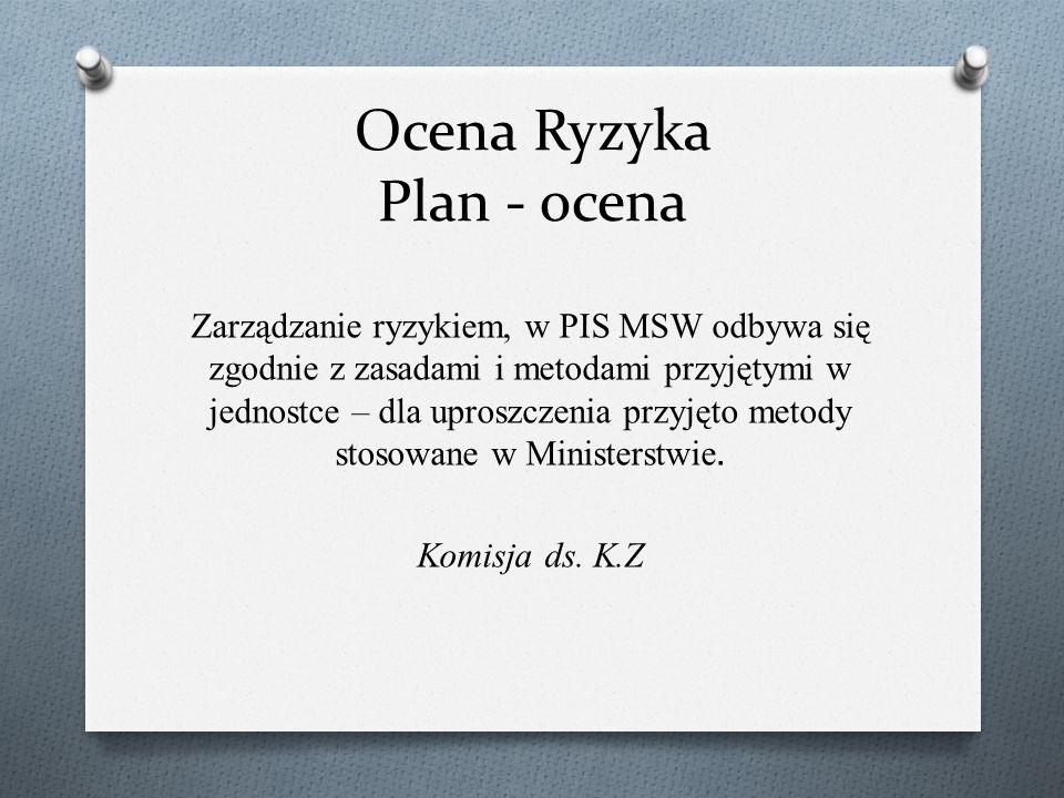 Ocena Ryzyka Plan - ocena Zarządzanie ryzykiem, w PIS MSW odbywa się zgodnie z zasadami i metodami przyjętymi w jednostce – dla uproszczenia przyjęto