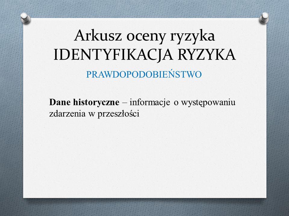 Arkusz oceny ryzyka IDENTYFIKACJA RYZYKA PRAWDOPODOBIEŃSTWO Dane historyczne – informacje o występowaniu zdarzenia w przeszłości