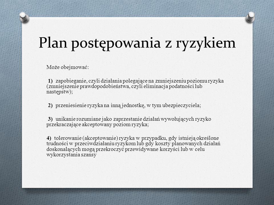Plan postępowania z ryzykiem Może obejmować: 1) zapobieganie, czyli działania polegające na zmniejszeniu poziomu ryzyka (zmniejszenie prawdopodobieńst