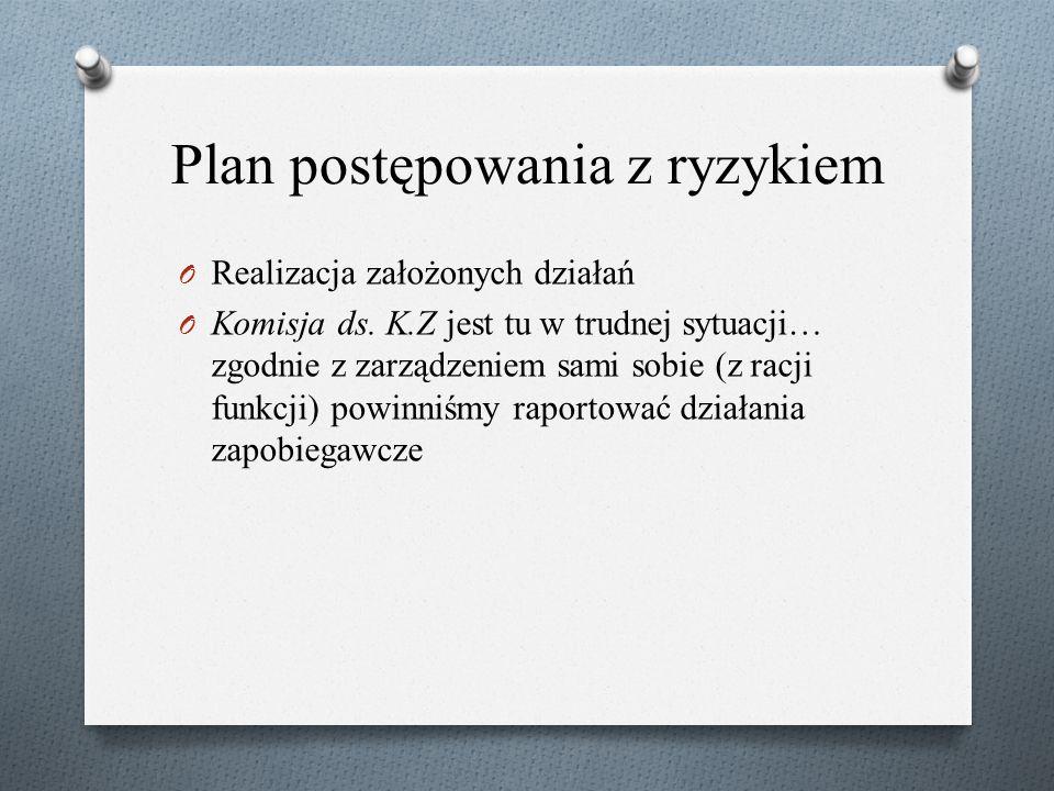O Realizacja założonych działań O Komisja ds. K.Z jest tu w trudnej sytuacji… zgodnie z zarządzeniem sami sobie (z racji funkcji) powinniśmy raportowa